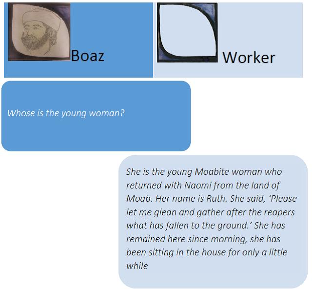 Boazconv